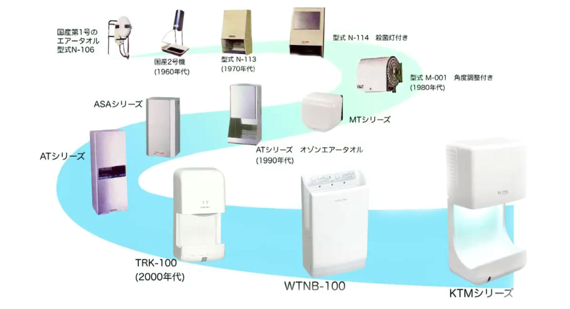 東京 エレクトロン 株式 会社
